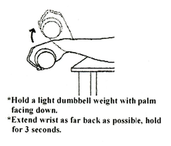 Wrist Stretch #3