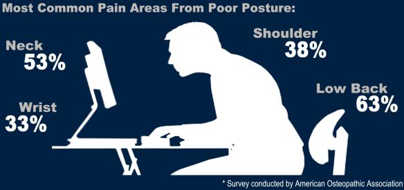 Poor_posture
